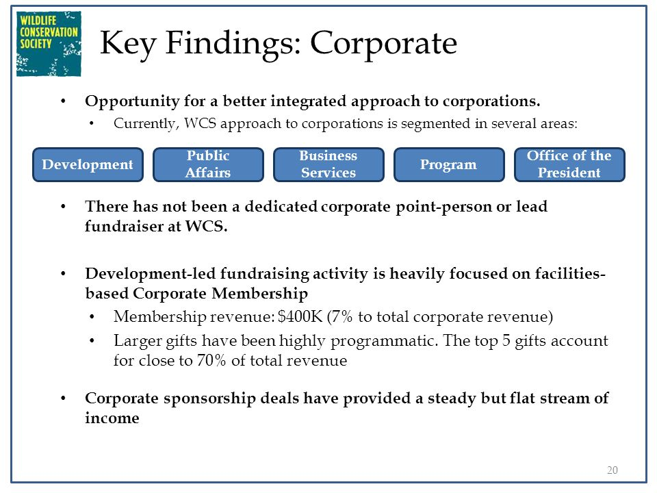 Key Findings: Corporate Opportunity for a better integrated approach to corporations.