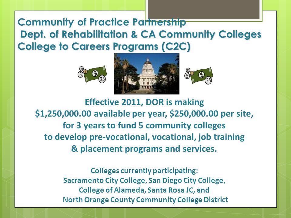 ept. of Rehabilitation & CA Community Colleges College to Careers Programs (C2C) Community of Practice Partnership Dept. of Rehabilitation & CA Commun