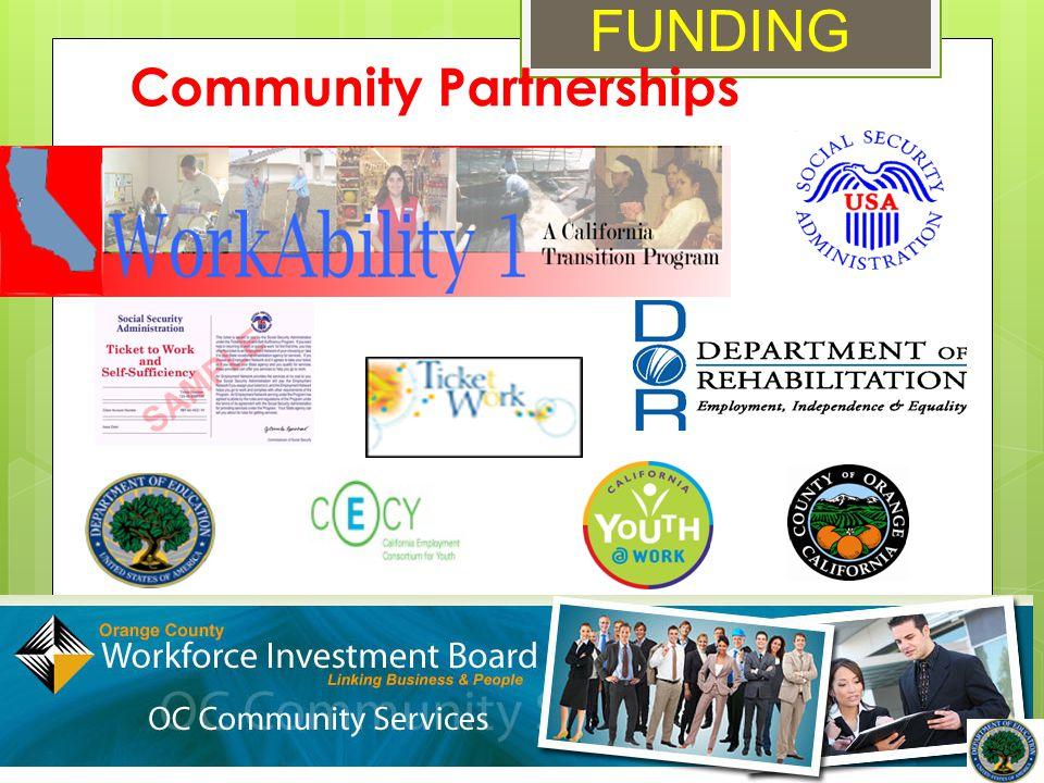 Community Partnerships Funding FUNDING