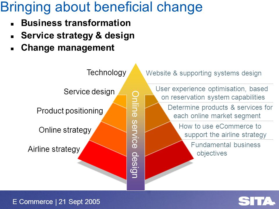 E Commerce | 21 Sept 2005 Bringing about beneficial change Business transformation Service strategy & design Change management Technology Service desi