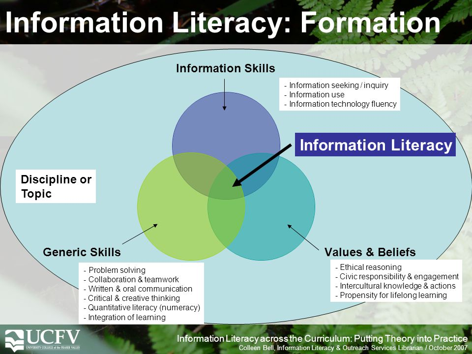 Information Literacy across the Curriculum: Putting Theory into Practice Colleen Bell, Information Literacy & Outreach Services Librarian / October 2007 Information Literacy: Formation Information Skills Values & Beliefs Generic Skills Discipline or Topic - Problem solving - Collaboration & teamwork - Written & oral communication - Critical & creative thinking - Quantitative literacy (numeracy) - Integration of learning - Ethical reasoning - Civic responsibility & engagement - Intercultural knowledge & actions - Propensity for lifelong learning - Information seeking / inquiry - Information use - Information technology fluency Information Literacy