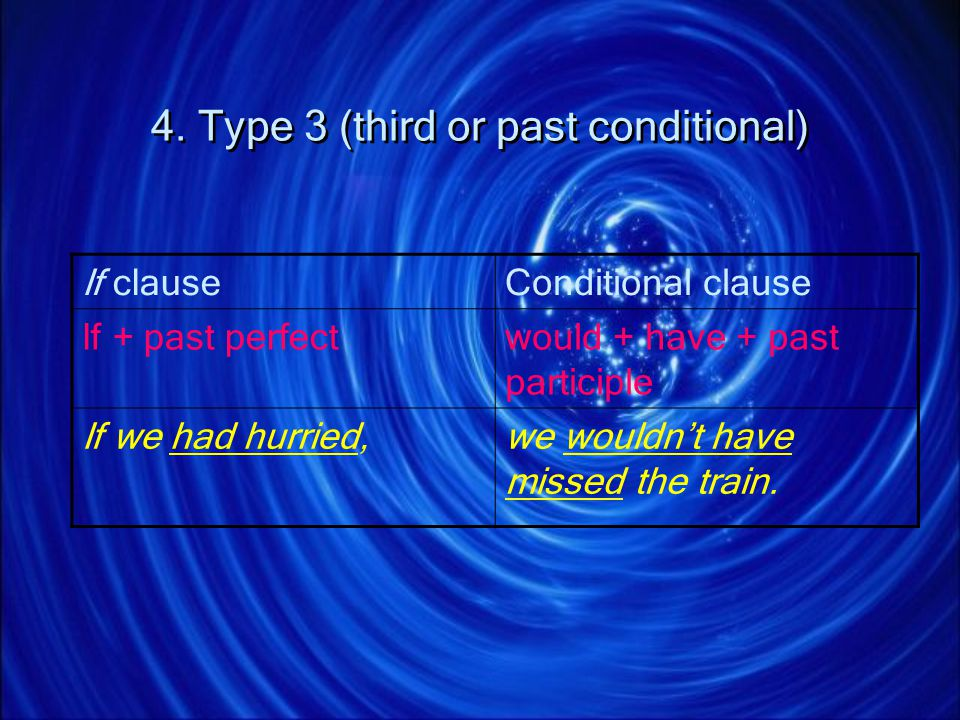 4. Type 3 (third or past conditional) If clauseConditional clause If + past perfectwould + have + past participle If we had hurried,we wouldnt have mi