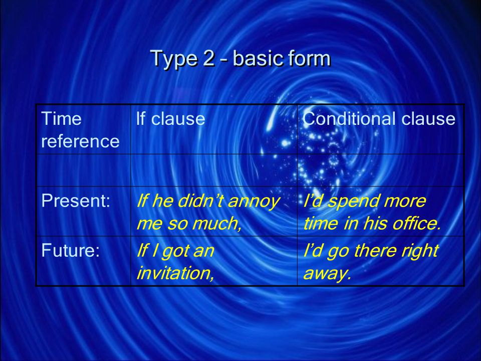 Type 1 vs type 2 Both type 1 and 2 conditionals can refer to the future.