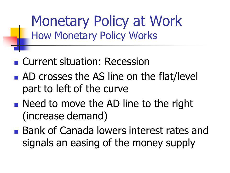 Monetary Policy at Work How Monetary Policy Works Current situation: Recession AD crosses the AS line on the flat/level part to left of the curve Need to move the AD line to the right (increase demand) Bank of Canada lowers interest rates and signals an easing of the money supply