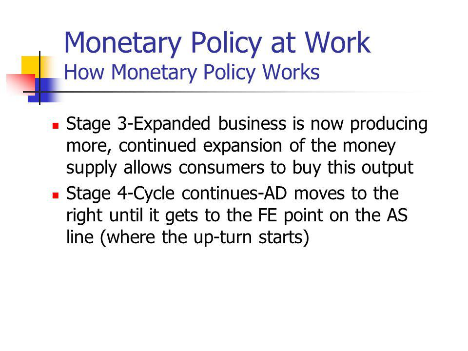 Monetary Policy at Work How Monetary Policy Works Stage 3-Expanded business is now producing more, continued expansion of the money supply allows consumers to buy this output Stage 4-Cycle continues-AD moves to the right until it gets to the FE point on the AS line (where the up-turn starts)