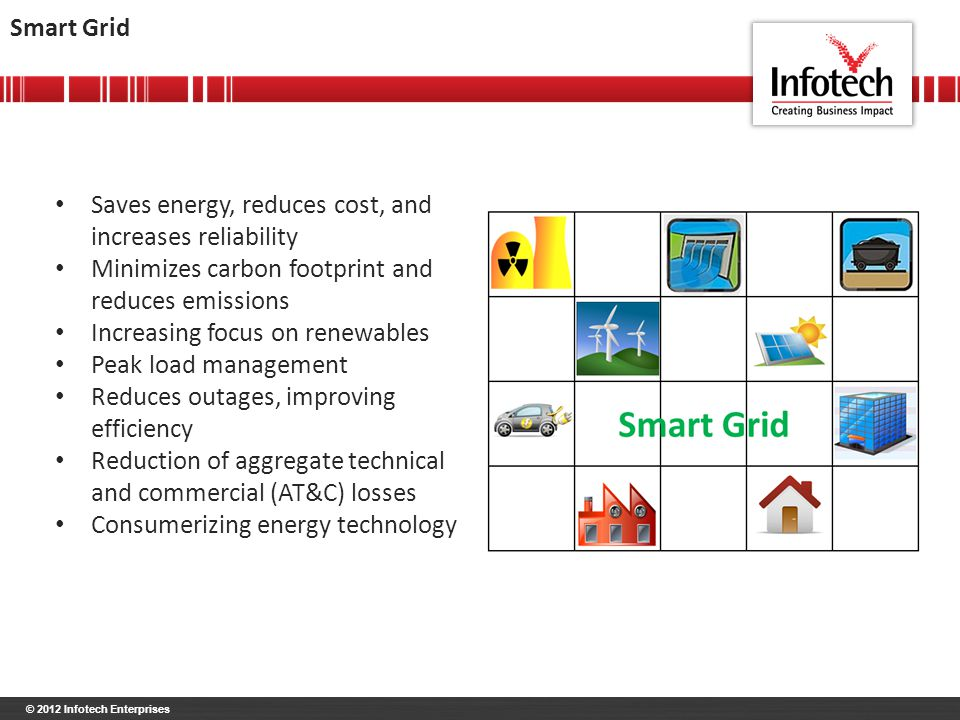 © 2012 Infotech Enterprises Smart Grid Saves energy, reduces cost, and increases reliability Minimizes carbon footprint and reduces emissions Increasing focus on renewables Peak load management Reduces outages, improving efficiency Reduction of aggregate technical and commercial (AT&C) losses Consumerizing energy technology
