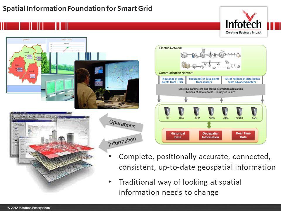 © 2012 Infotech Enterprises Example – Completeness Issue Incomplete information – assets, planimetric base, etc.
