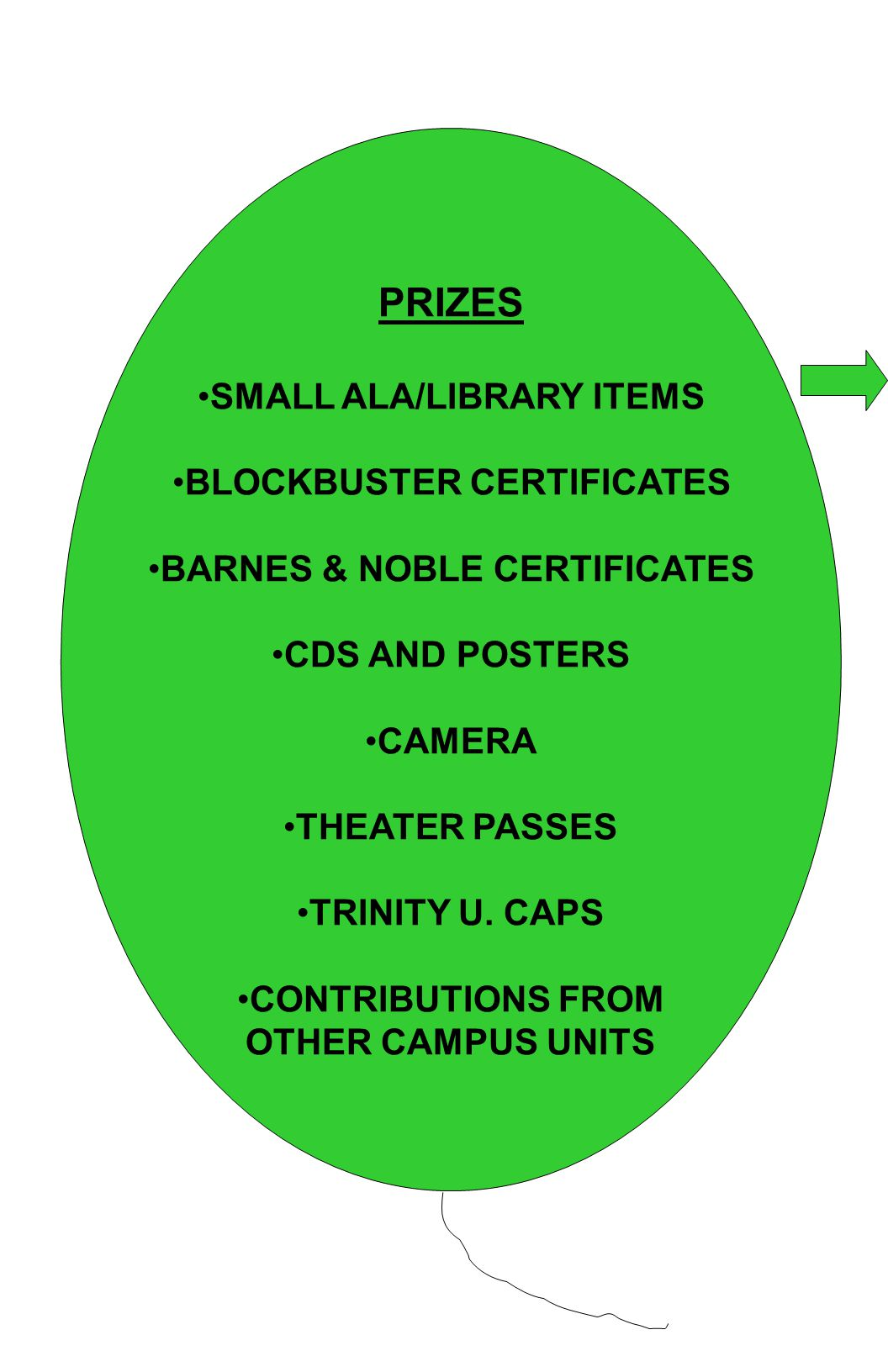 PRIZES SMALL ALA/LIBRARY ITEMS BLOCKBUSTER CERTIFICATES BARNES & NOBLE CERTIFICATES CDS AND POSTERS CAMERA THEATER PASSES TRINITY U.