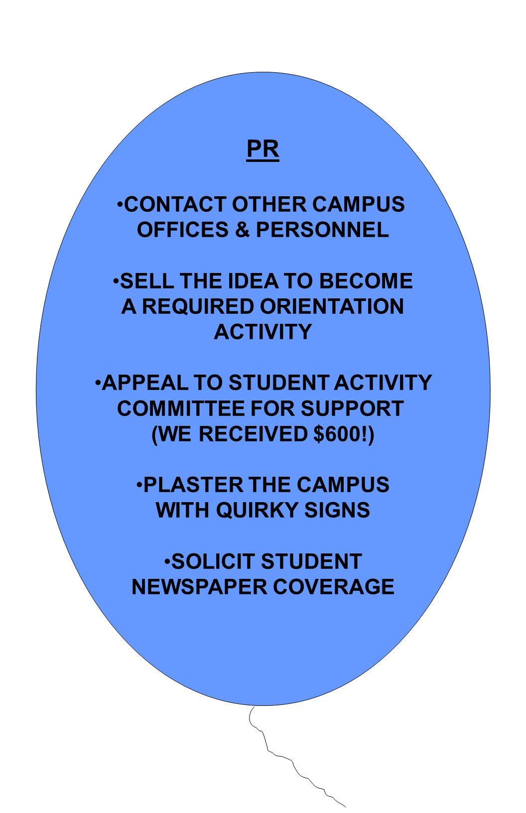 PR CONTACT OTHER CAMPUS OFFICES & PERSONNEL SELL THE IDEA TO BECOME A REQUIRED ORIENTATION ACTIVITY APPEAL TO STUDENT ACTIVITY COMMITTEE FOR SUPPORT (WE RECEIVED $600!) PLASTER THE CAMPUS WITH QUIRKY SIGNS SOLICIT STUDENT NEWSPAPER COVERAGE