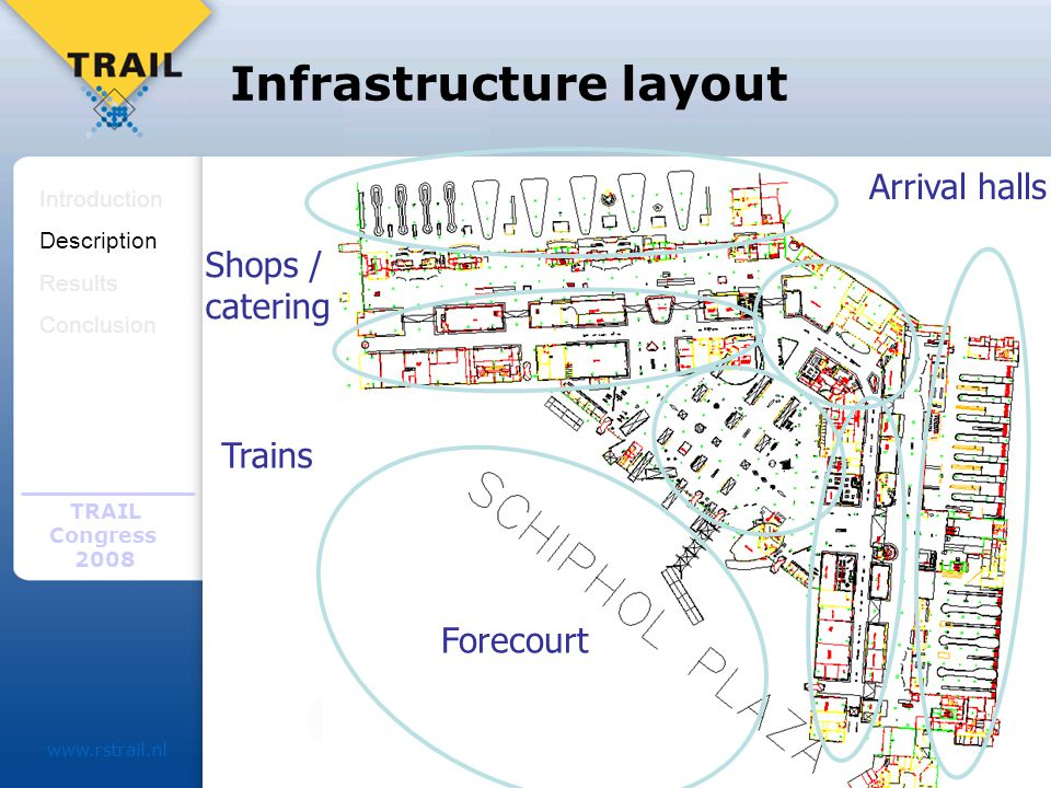 TRAIL Congress 2008 www.rstrail.nl Infrastructure layout Forecourt Arrival halls Shops / catering Trains Introduction Description Results Conclusion
