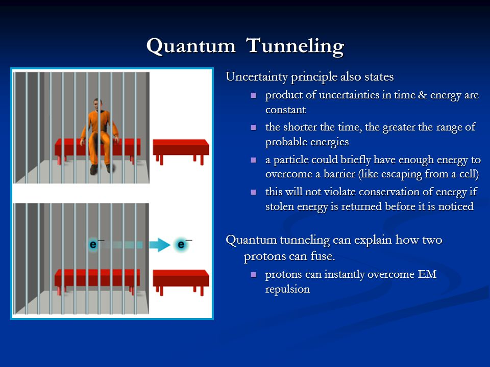 Quantum Tunneling Uncertainty principle also states product of uncertainties in time & energy are constant product of uncertainties in time & energy a