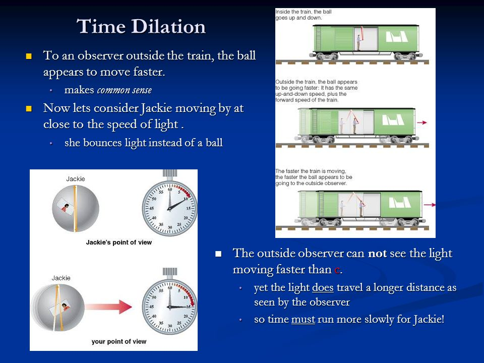 Time Dilation To an observer outside the train, the ball appears to move faster. To an observer outside the train, the ball appears to move faster. ma