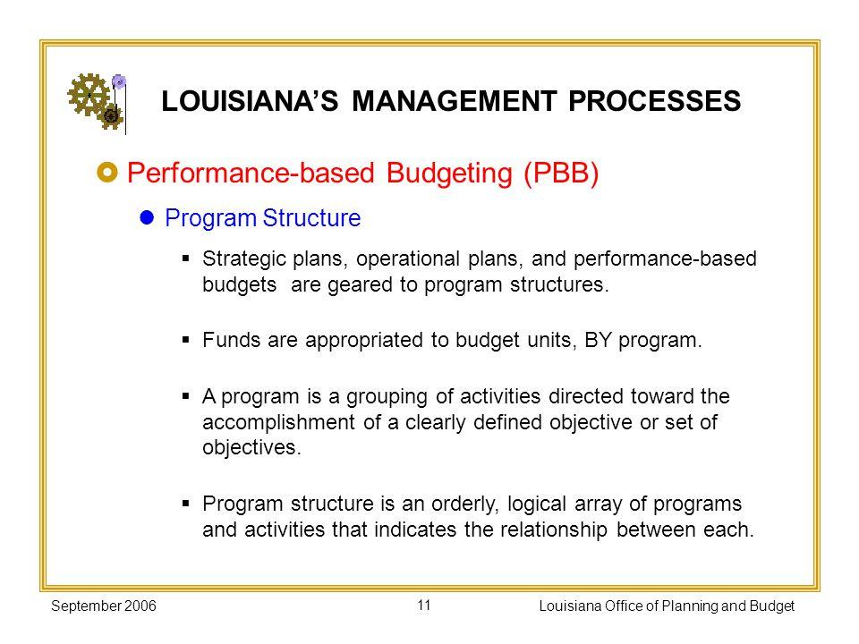September 2006Louisiana Office of Planning and Budget11 LOUISIANAS MANAGEMENT PROCESSES Performance-based Budgeting (PBB) Program Structure Strategic