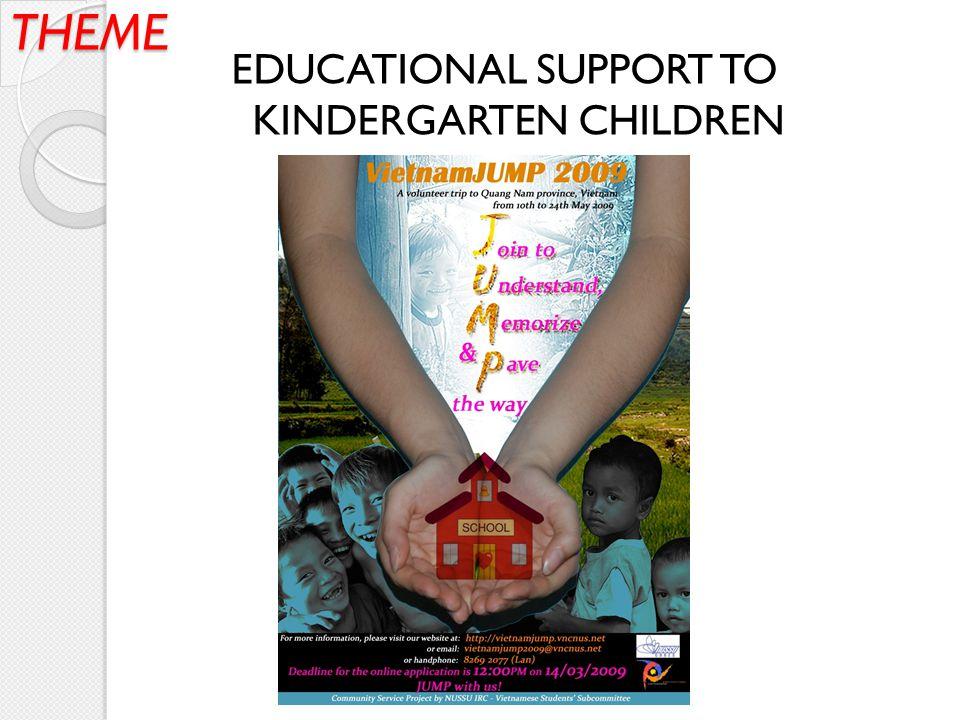 THEME EDUCATIONAL SUPPORT TO KINDERGARTEN CHILDREN