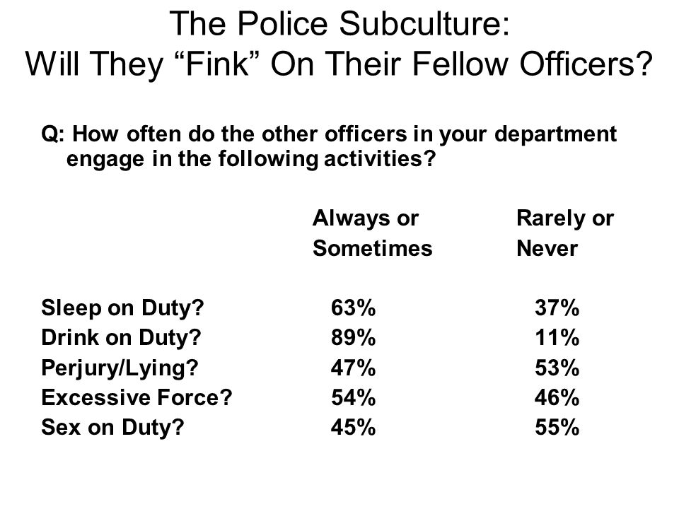 The Police Subculture: Will They Fink On Their Fellow Officers.