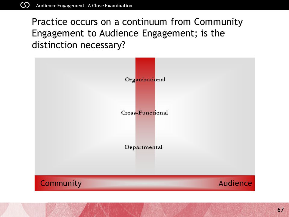 67 Audience Engagement – A Close Examination Practice occurs on a continuum from Community Engagement to Audience Engagement; is the distinction necessary.