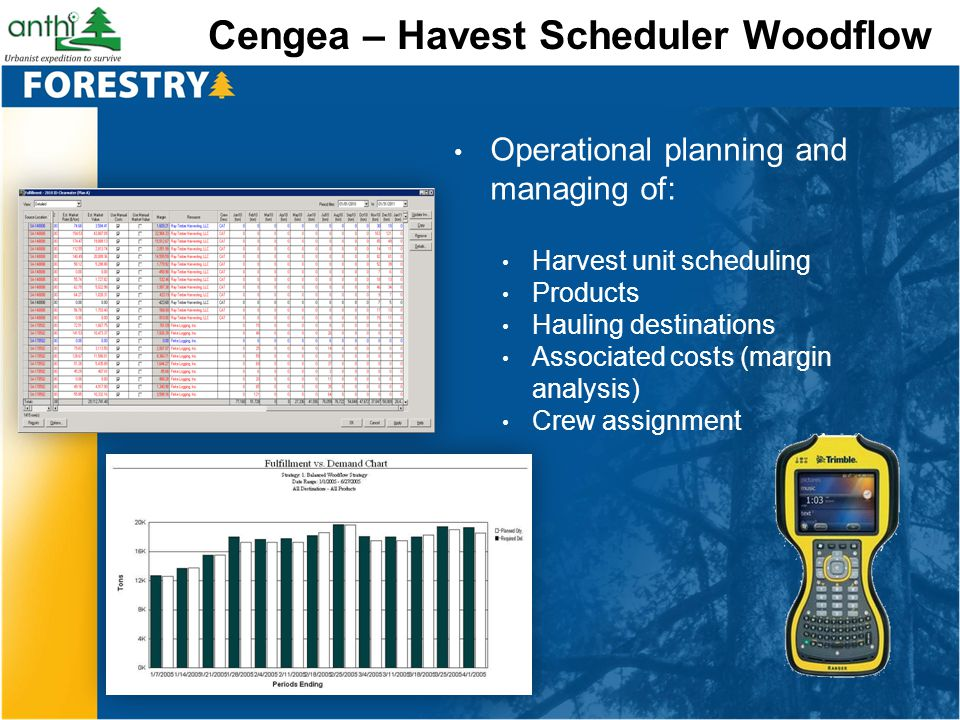 Cengea – Havest Scheduler Woodflow Operational planning and managing of: Harvest unit scheduling Products Hauling destinations Associated costs (margi