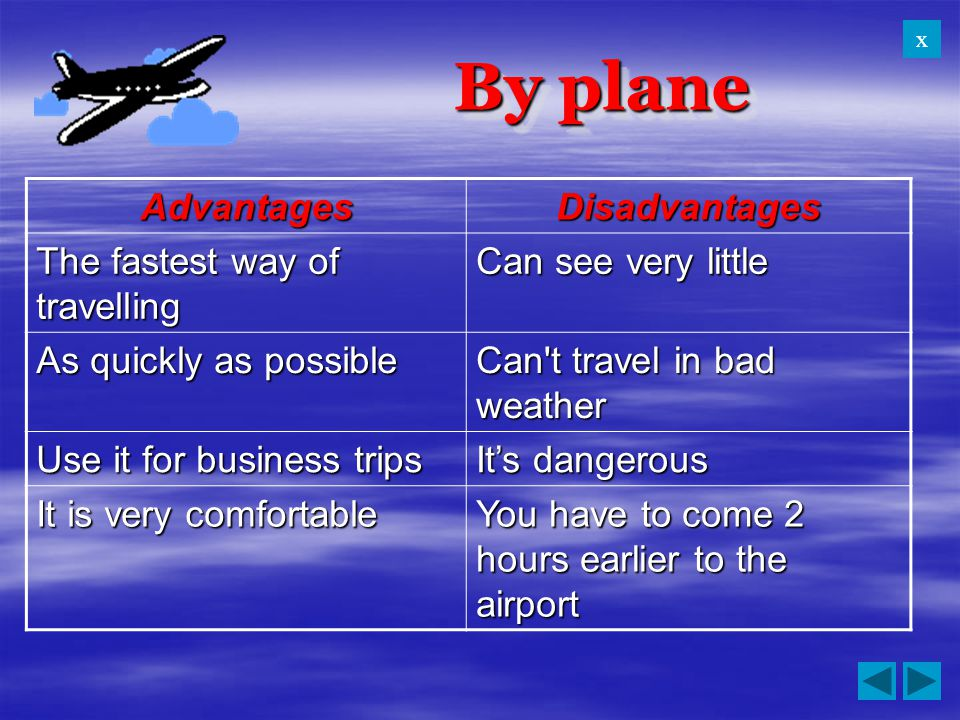 AdvantagesDisadvantages The fastest way of travelling Can see very little As quickly as possible Can't travel in bad weather Use it for business trips