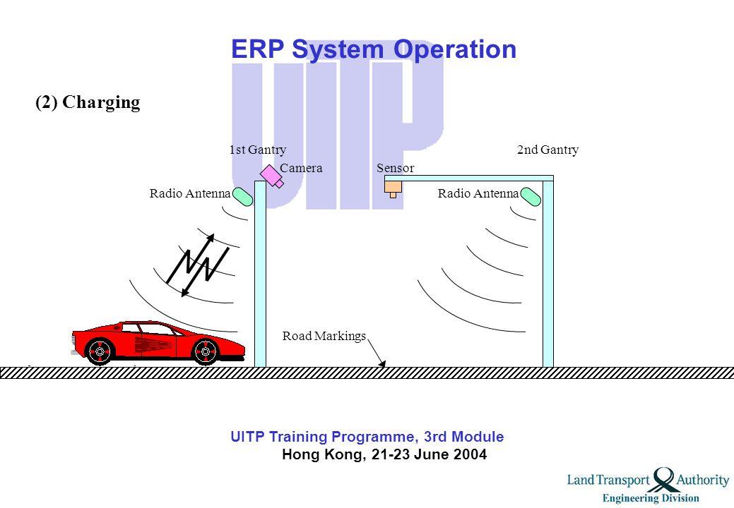 UITP Training Programme, 3rd Module Hong Kong, 21-23 June 2004 ERP System Operation Radio Antenna Camera 1st Gantry Radio Antenna 2nd Gantry (1) Approach of Vehicle Road Markings Sensor In Vehicle Unit