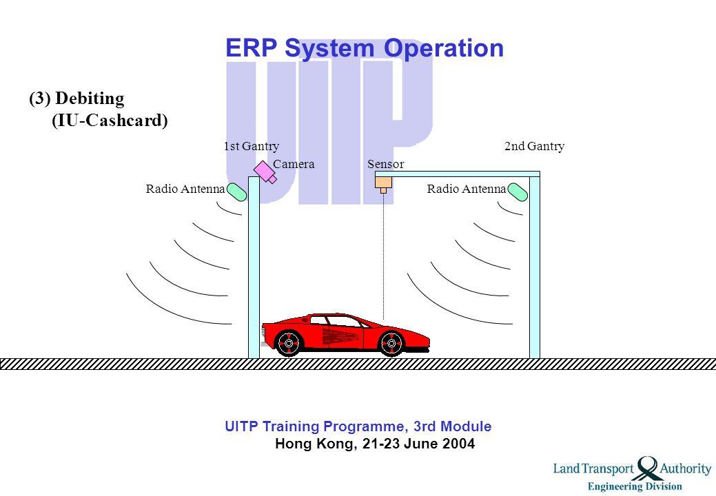 UITP Training Programme, 3rd Module Hong Kong, 21-23 June 2004 Radio Antenna Camera 1st Gantry Radio Antenna 2nd Gantry Road Markings Sensor In Vehicle Unit (2) Charging ERP System Operation