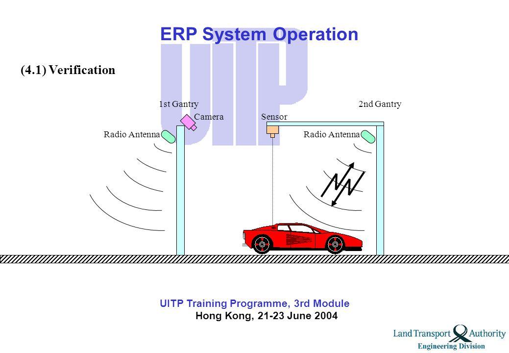 UITP Training Programme, 3rd Module Hong Kong, 21-23 June 2004 Radio Antenna Camera 1st Gantry Radio Antenna 2nd Gantry (3) Debiting (IU-Cashcard) Road Markings Sensor ERP System Operation