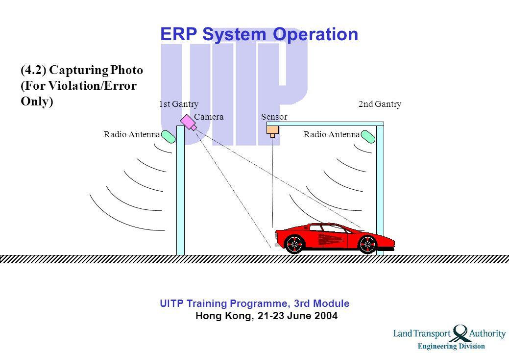 UITP Training Programme, 3rd Module Hong Kong, 21-23 June 2004 Radio Antenna Camera 1st Gantry Radio Antenna 2nd Gantry (4.1) Verification Road Markings Sensor ERP System Operation