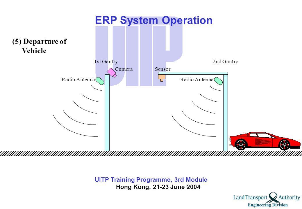UITP Training Programme, 3rd Module Hong Kong, 21-23 June 2004 Radio Antenna Camera 1st Gantry Radio Antenna 2nd Gantry (4.2) Capturing Photo (For Violation/Error Only) Road Markings Sensor ERP System Operation