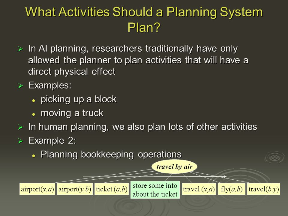 What Activities Should a Planning System Plan.
