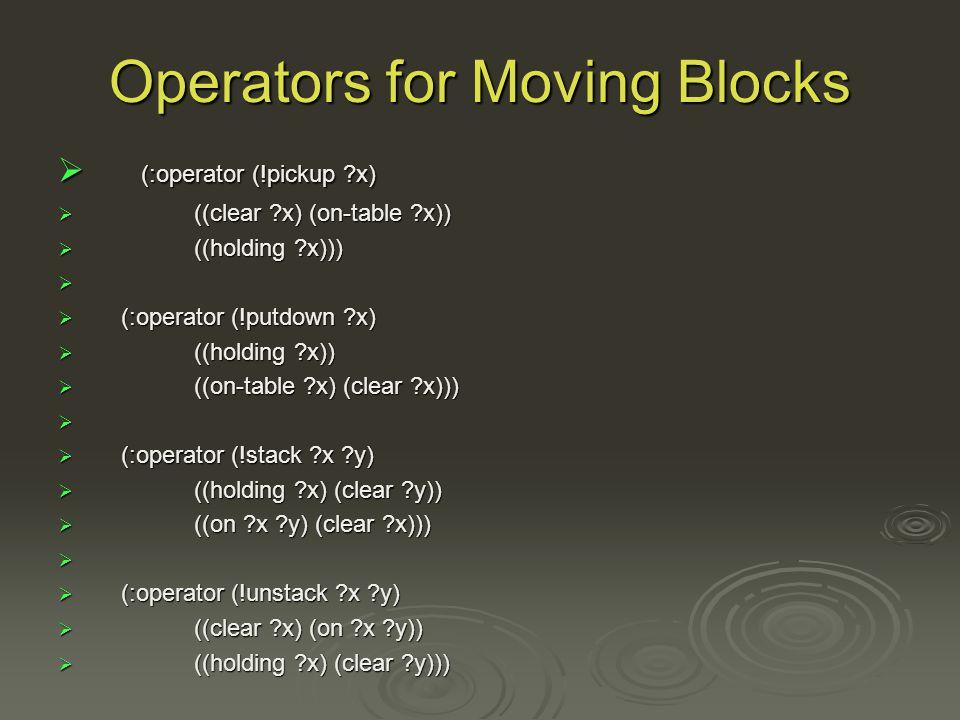 (:operator (!pickup ?x) (:operator (!pickup ?x) ((clear ?x) (on-table ?x)) ((clear ?x) (on-table ?x)) ((holding ?x))) ((holding ?x))) (:operator (!put