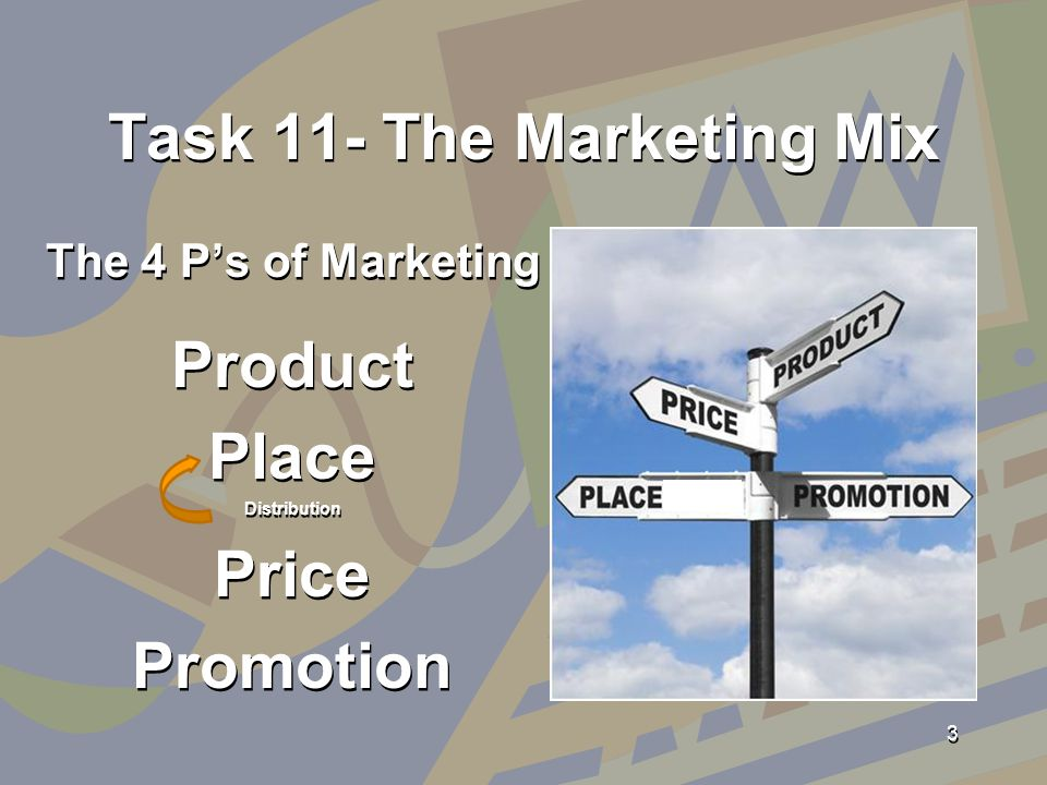3 Task 11- The Marketing Mix The 4 Ps of Marketing Product Place Distribution Price Promotion The 4 Ps of Marketing Product Place Distribution Price Promotion