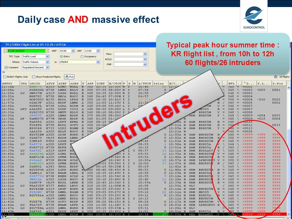 26 Daily case AND massive effect Typical peak hour summer time : KR flight list, from 10h to 12h 60 flights/26 intruders Typical peak hour summer time
