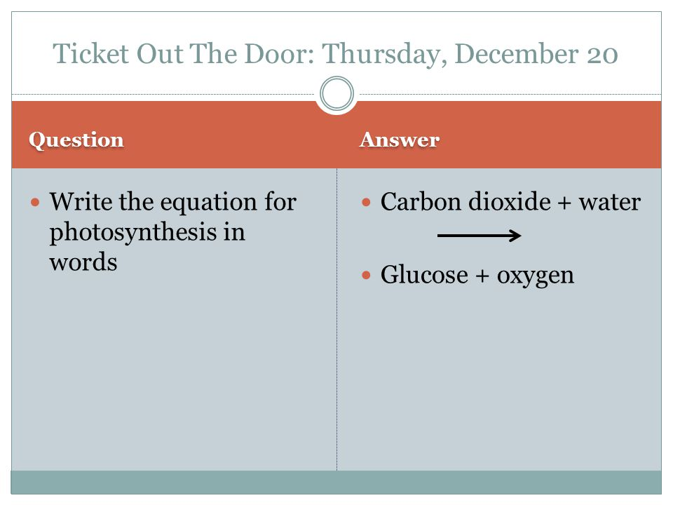 Question Answer Write the equation for photosynthesis in words Carbon dioxide + water Glucose + oxygen Ticket Out The Door: Thursday, December 20
