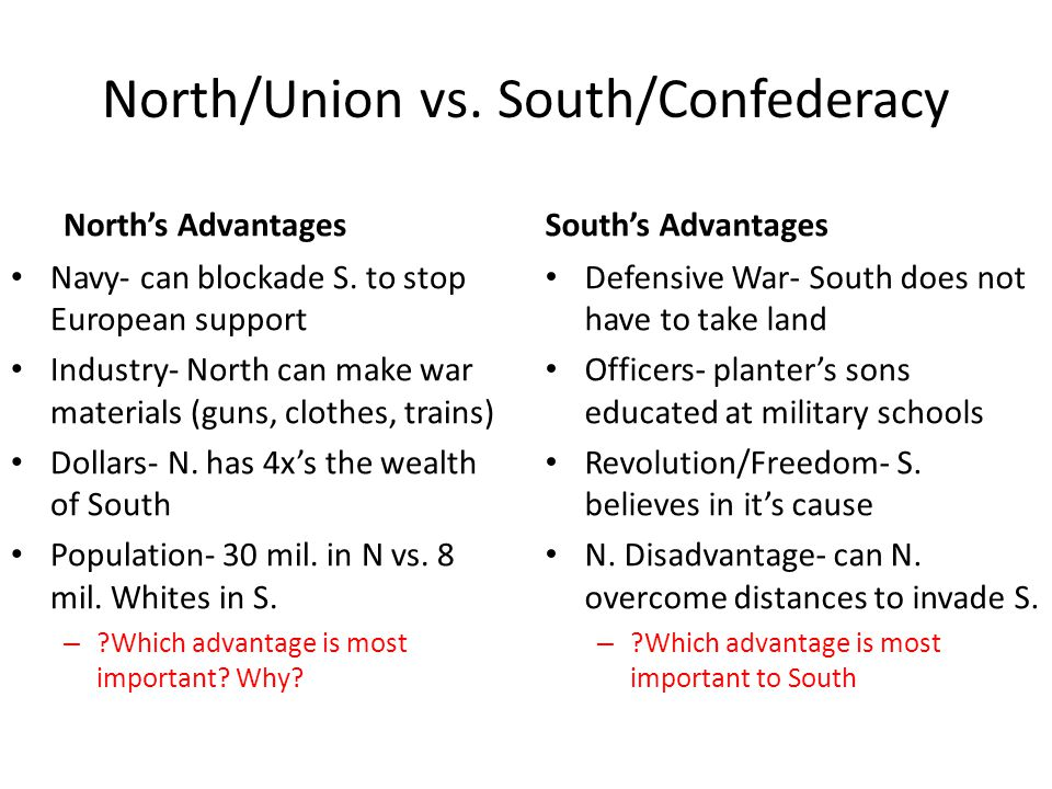 Border States- Slave States that stayed in the Union (considered first Union victory) Maryland – Habeas Corpus suspended Kentucky – Invaded by Union forces West Virginia Importance of Border States – Population – Food Production – Transportation