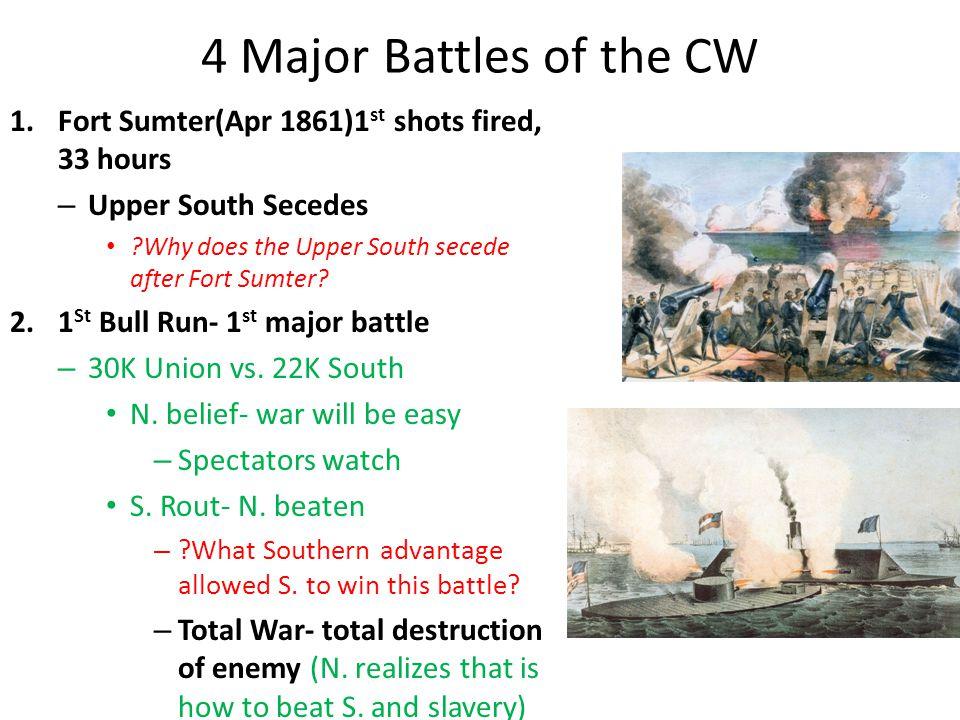 War in the West Gen.Ulysses S.