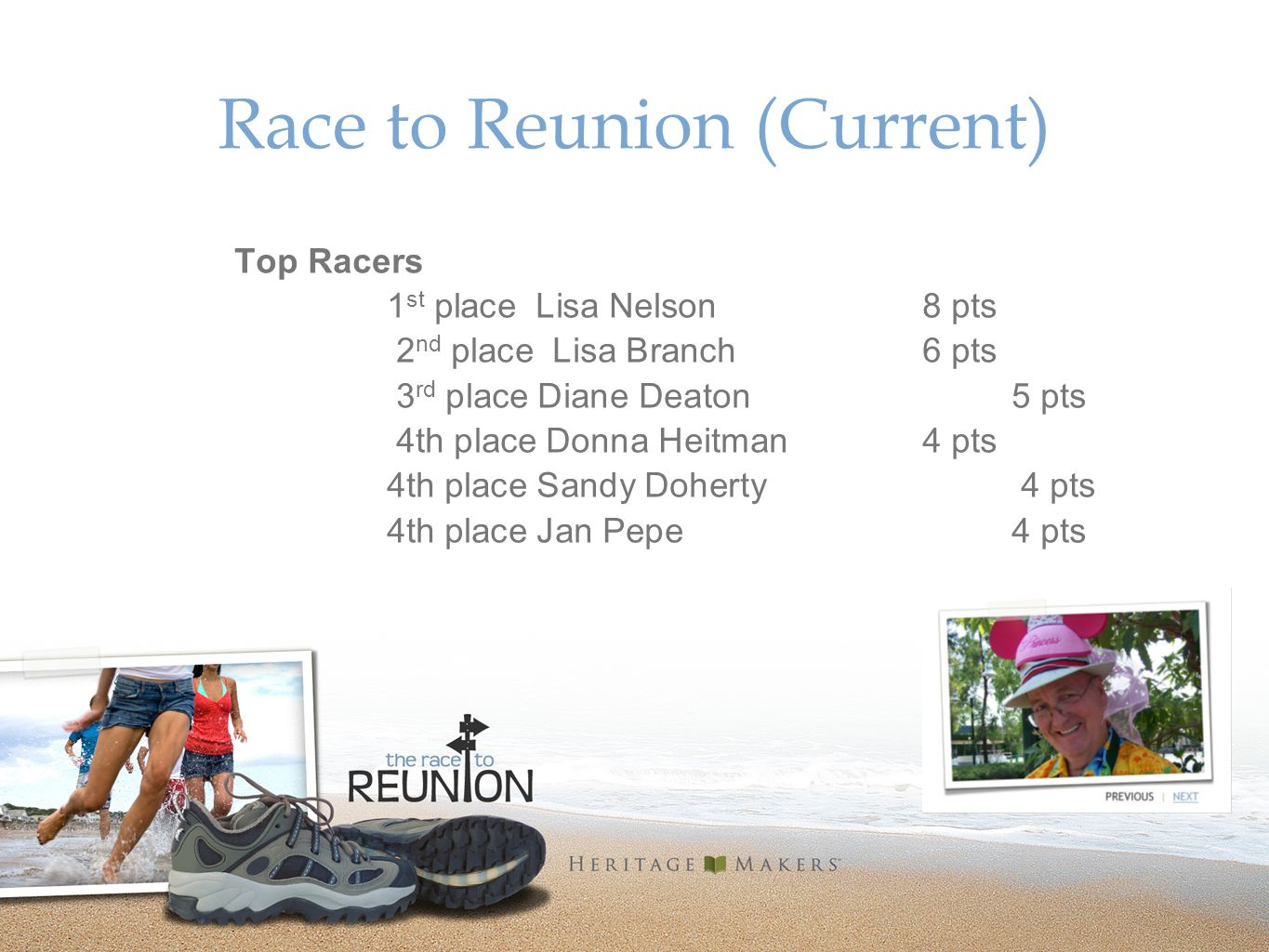Race to Reunion (Current) Top Racers 1 st place Lisa Nelson 8 pts 2 nd place Lisa Branch 6 pts 3 rd place Diane Deaton 5 pts 4th place Donna Heitman4 pts 4th place Sandy Doherty 4 pts 4th place Jan Pepe 4 pts