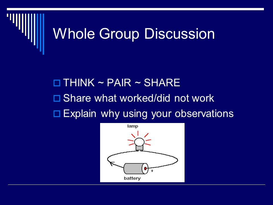 Whole Group Discussion THINK ~ PAIR ~ SHARE Share what worked/did not work Explain why using your observations