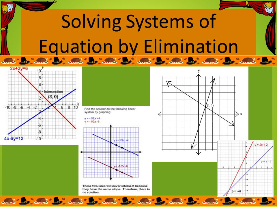 Solving Systems of Equation by Elimination