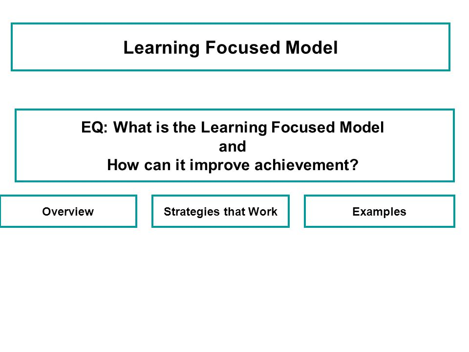 Learning Focused Model EQ: What is the Learning Focused Model and How can it improve achievement.