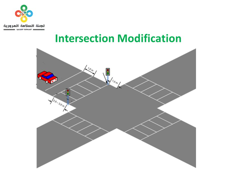 Intersection Modification