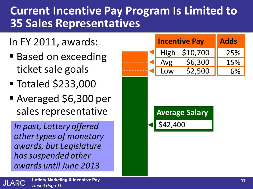 Adds Current Incentive Pay Program Is Limited to 35 Sales Representatives Lottery Marketing & Incentive Pay 11 In FY 2011, awards: Based on exceeding