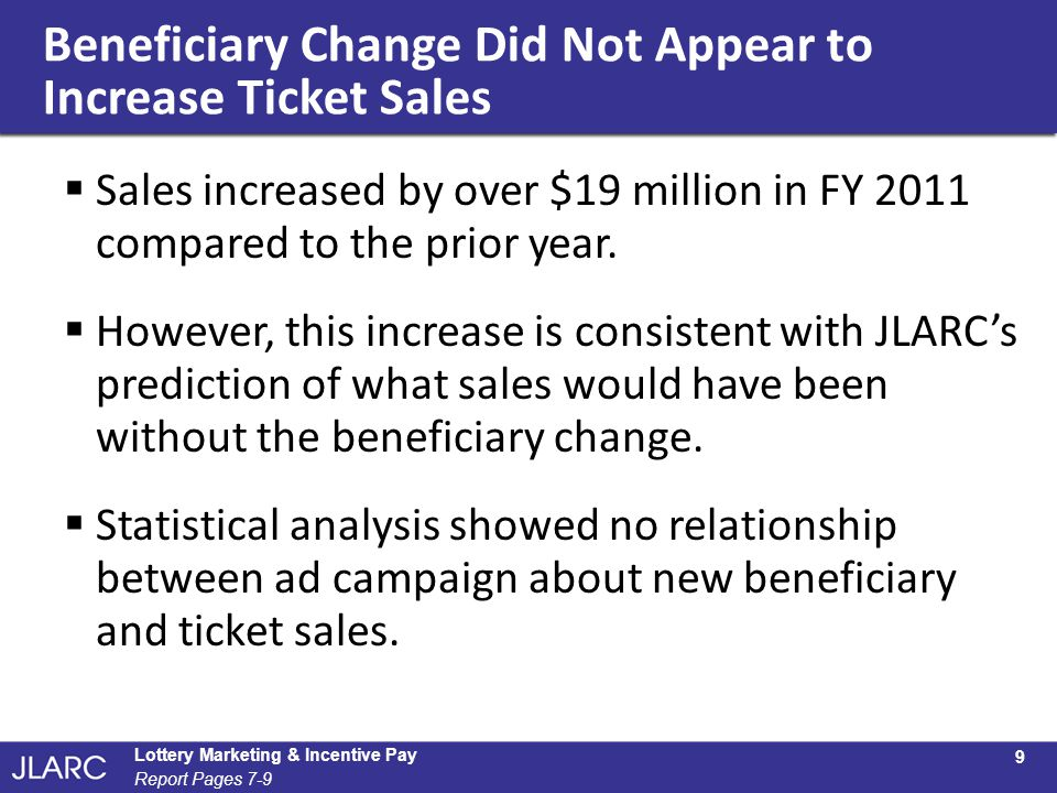 Beneficiary Change Did Not Appear to Increase Ticket Sales Lottery Marketing & Incentive Pay 9 Report Pages 7-9 Actual SalesPredicted Sales Beneficiary Change Sales increased by over $19 million in FY 2011 compared to the prior year.
