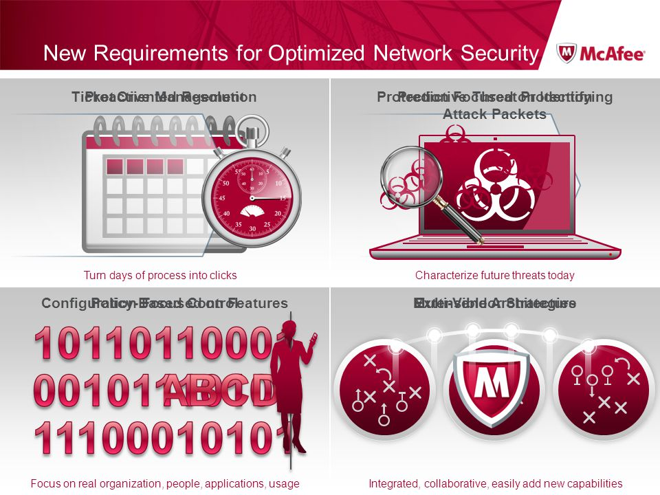 Confidential McAfee Internal Use Only New Requirements for Optimized Network Security Ticket Oriented ResolutionProtection Focused on Identifying Atta