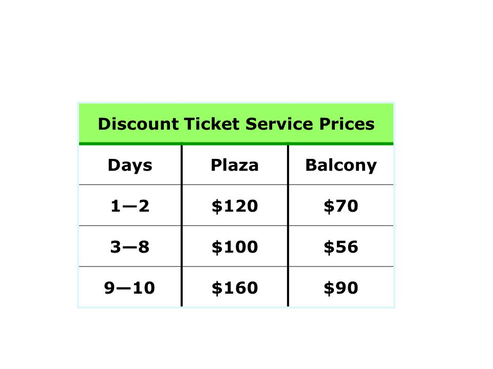 Discount Ticket Service Prices DaysPlazaBalcony 12$120$70 38$100$56 910$160$90
