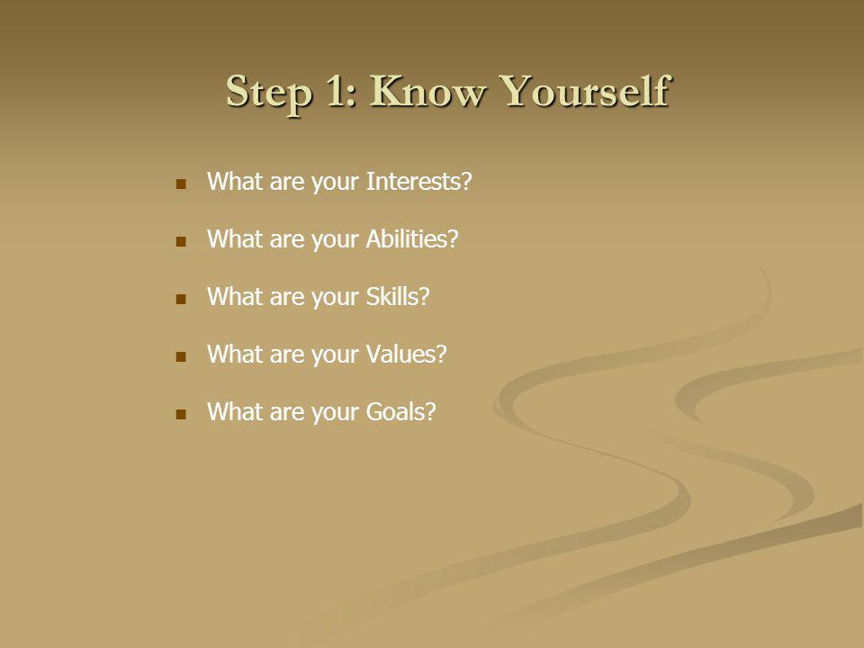 Step 1: Know Yourself What are your Interests. What are your Abilities.