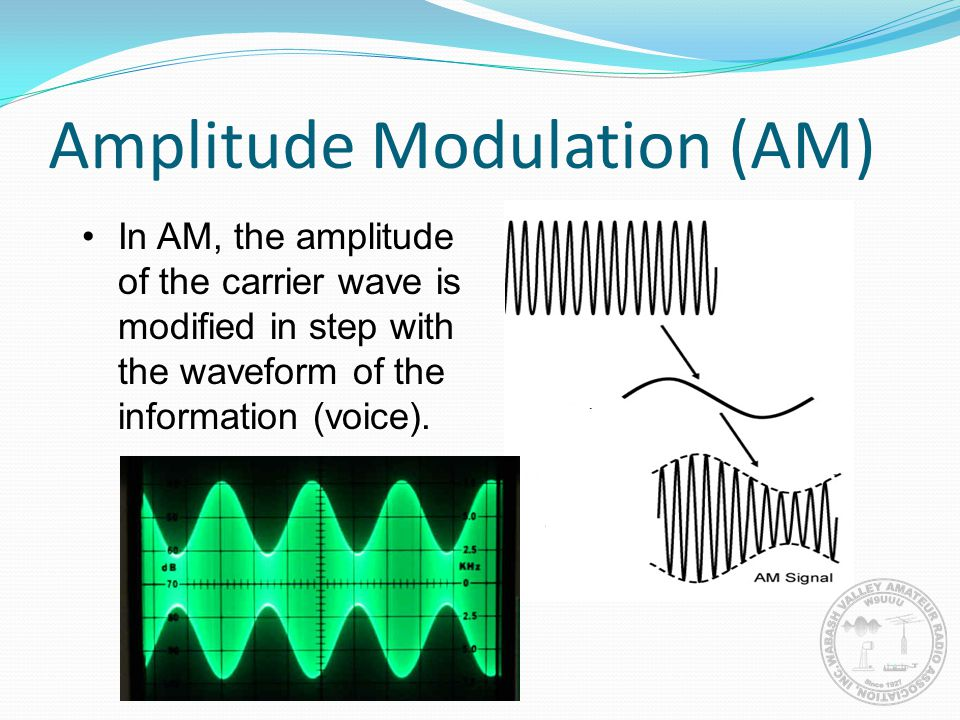 Amplitude Modulation (AM) In AM, the amplitude of the carrier wave is modified in step with the waveform of the information (voice).