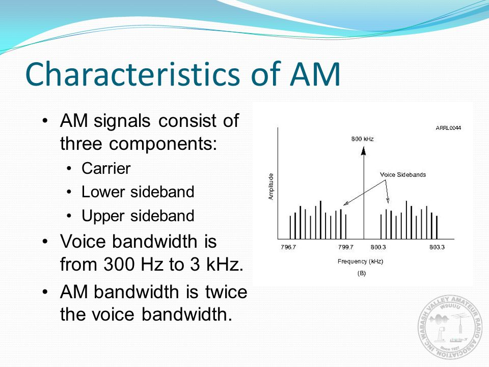 Characteristics of AM AM signals consist of three components: Carrier Lower sideband Upper sideband Voice bandwidth is from 300 Hz to 3 kHz. AM bandwi