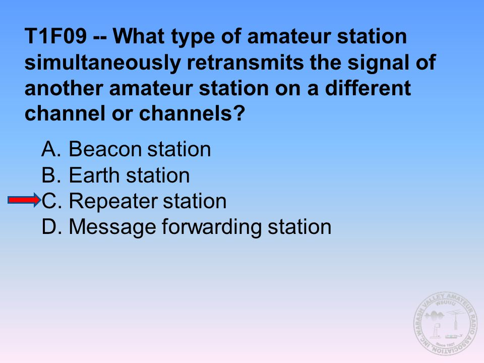 T1F09 -- What type of amateur station simultaneously retransmits the signal of another amateur station on a different channel or channels? A.Beacon st