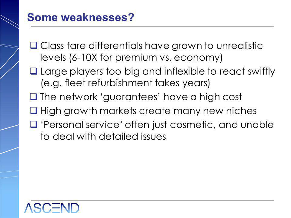 Some weaknesses? Class fare differentials have grown to unrealistic levels (6-10X for premium vs. economy) Large players too big and inflexible to rea