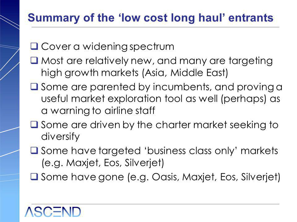 Summary of the low cost long haul entrants Cover a widening spectrum Most are relatively new, and many are targeting high growth markets (Asia, Middle