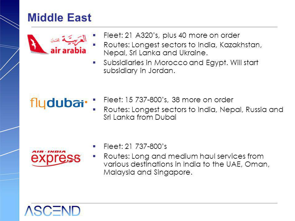 Middle East Fleet: 21 A320s, plus 40 more on order Routes: Longest sectors to India, Kazakhstan, Nepal, Sri Lanka and Ukraine.